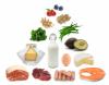 LCHF tj. ketonska dijeta/način prehrane