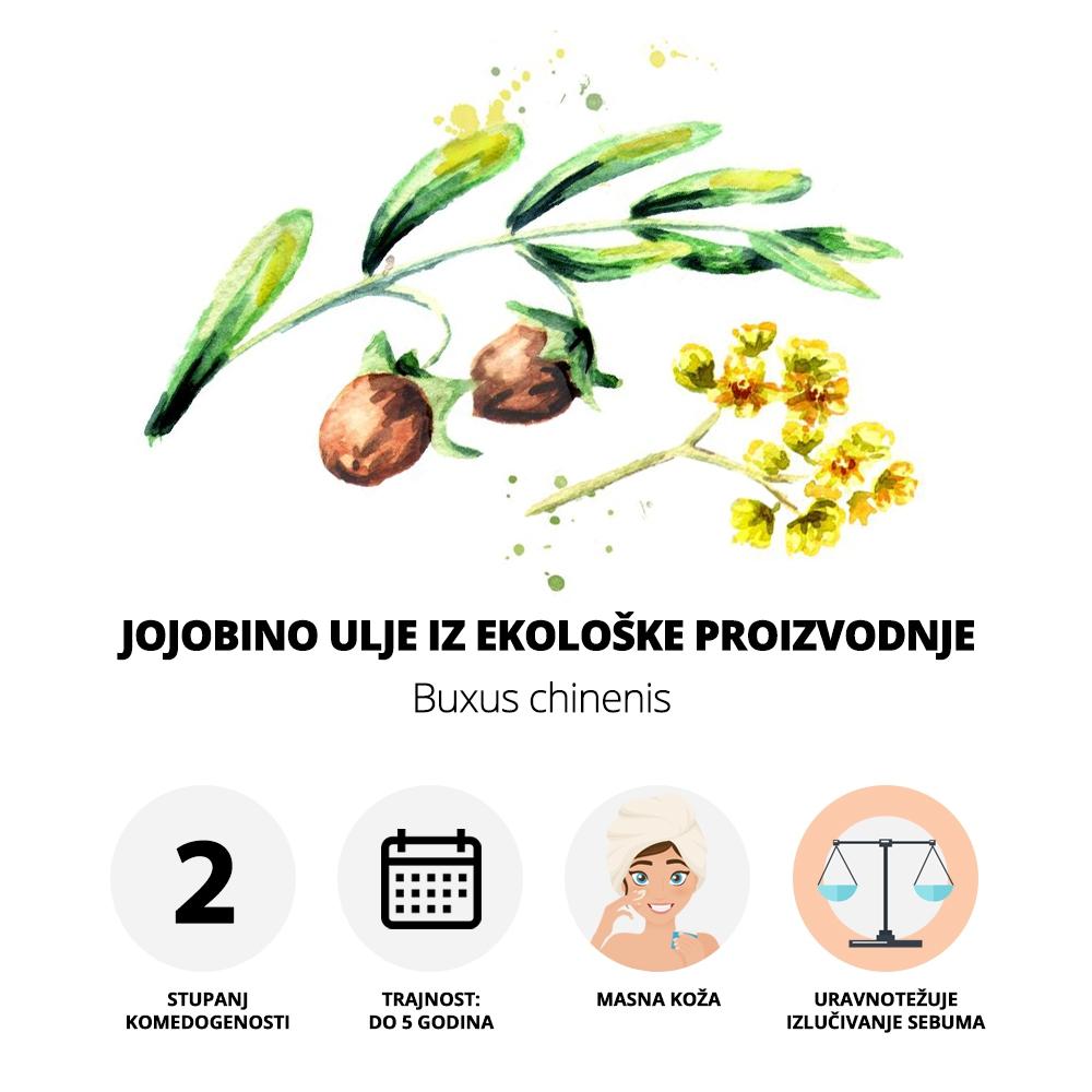 Jojobino ulje iz ekološke proizvodnje