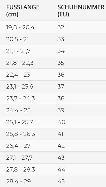 Schuhnummer Tabelle