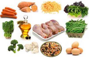 Hrana brez glutena